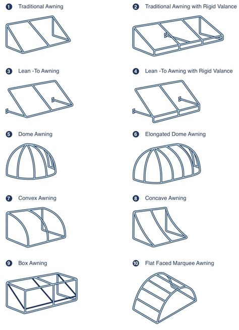 types of awnings city canvas awnings residential commerical seasonal
