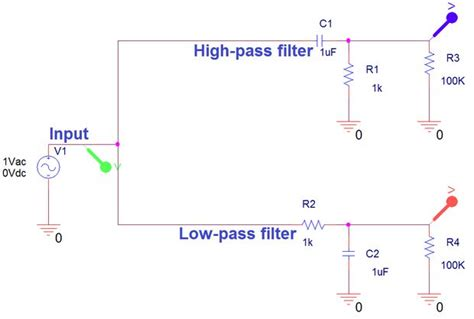 high pass filter nederlands passive high and low pass filters 3 steps
