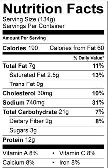 southern comfort nutrition facts burrito bowl nutrition