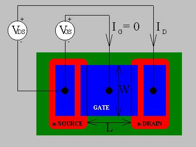 insulated gate bipolar transistor working mosfet transistor working animation 28 images difference between insulated gate bipolar