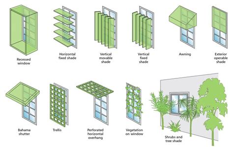 design guide for built environment new cibse guide for building in tropical environments