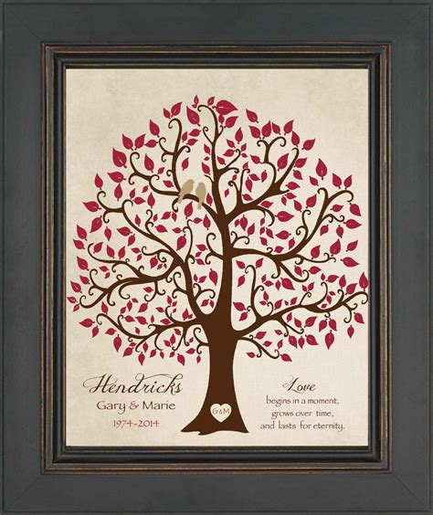 anniversary gift print personalized gift