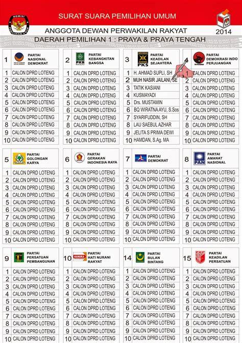 kpu identifikasi kertas surat suara pemilu 2014 muh nasir jailani se