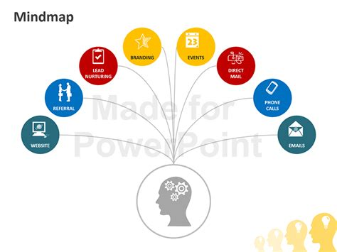mind map powerpoint template mind map framework editable powerpoint templates