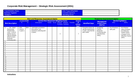 Management Risk Assessment Template Pictures To Pin On Pinterest Pinsdaddy Privacy Risk Assessment Template