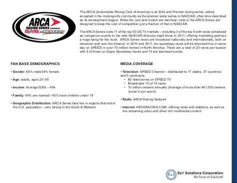 sle race car sponsor letter docoments ojazlink