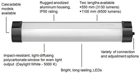 industrial led light bar new tech new bannerwlb92 industrial led light bar