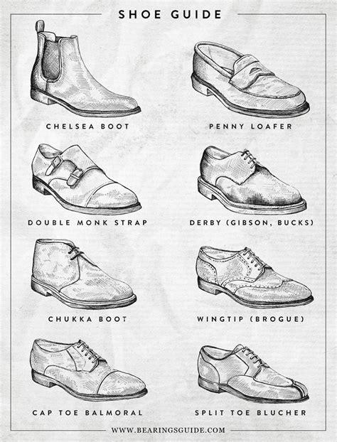 shoe guide shoe guide bearings