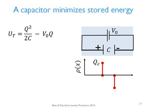 is capacitor stored energy nanohub org resources a tutorial introduction to negative 173 capacitor landau transistors