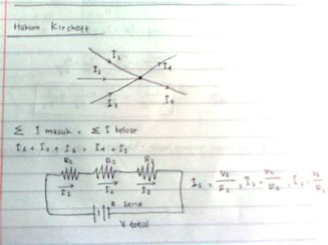 dewis blog fisika rangkaian listrik hukum ohm