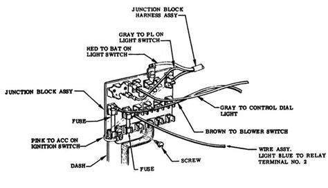 chevy fuse panel