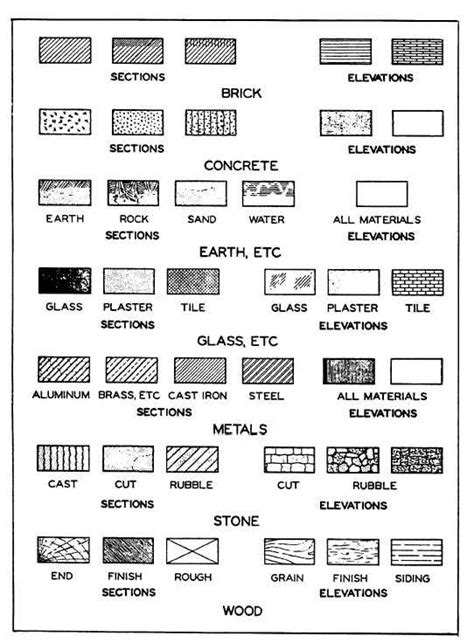 Drawing Symbols by Common Architectural Symbols For Materials Portfolio