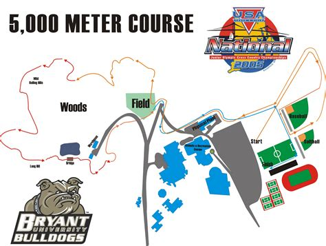 map my run usatf alliance for networking visual culture 187 us track and