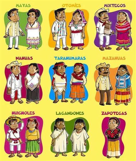 imagenes animadas indigenas grupos indigenas en m 233 xico y el se 241 or de los zapotecas