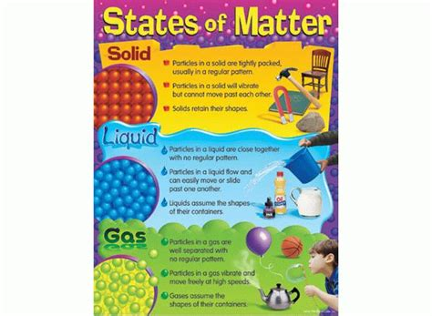 exle of matter states of matter learning chart
