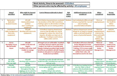 rag analysis template wonderful manual handling assessment template ideas