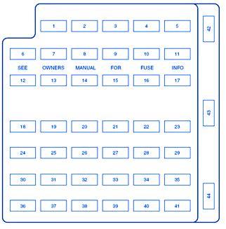 ford mustang  fuse boxblock circuit breaker diagram carfusebox