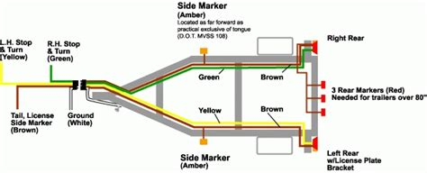 utility trailer lights wiring diagram wiring diagram and