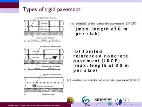 design criteria for rigid pavement lect 6 pavement design