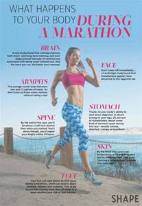 What Does Running Stairs Do For Your Body by What Running A Marathon Does To Your Body Shape Magazine