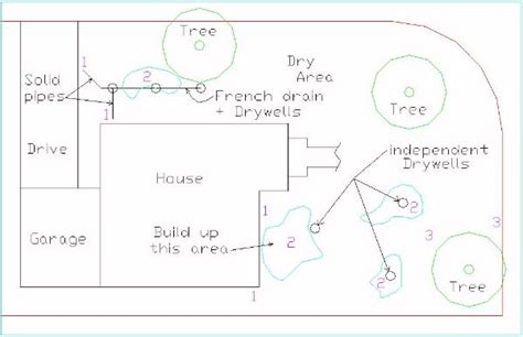 general layout of house drainage how to diagram a yard or lawn drainage system step 3