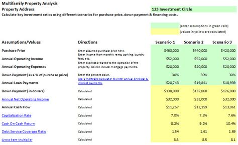 Real Estate Flow Analysis Spreadsheet by Multifamily Investment Calculator Time Sydney Time