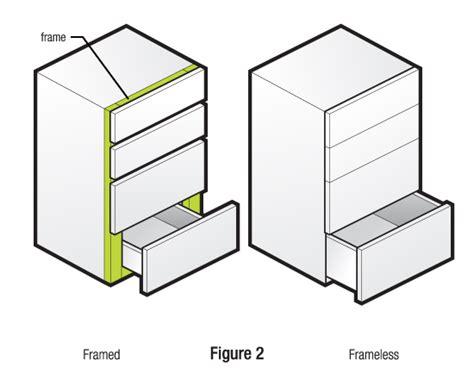 Framed Kitchen Cabinets by Framed Vs Frameless Cabinetry Affinity Kitchens News