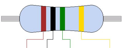 color code for 1 megohm resistor 1m0 1m ohm resistor colour code