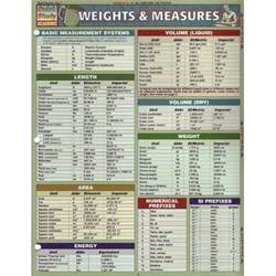 Conversion Table For Liquids Weights And Measures By Xump Com