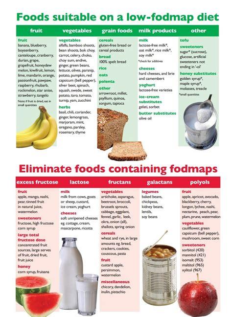 fructose tabelle pdf jyb juventud y belleza la dieta fodmap posible