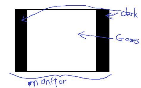 membuat layar game menjadi fullscreen cara mengubah layar game menjadi full screen di windows 7