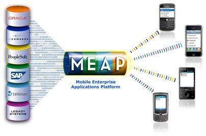 mobile enterprise applications at t mobile enterprise applications platform at t