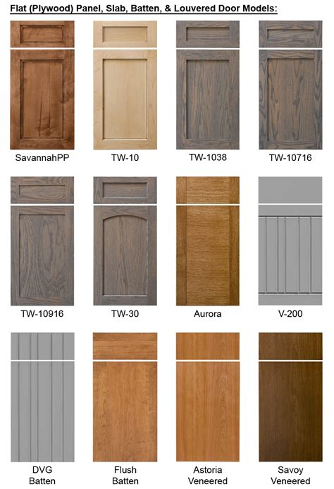 flat slab cabinet doors rta cabinet quote detailed form cabinet joint