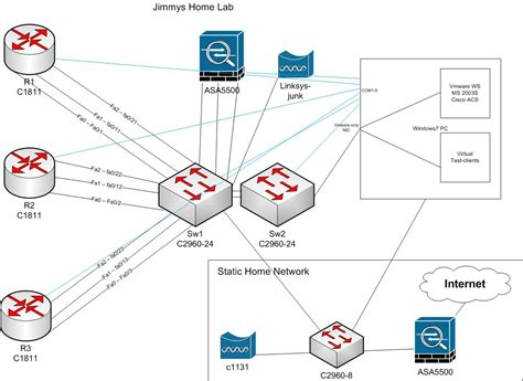 home lab network design home network design switch beautiful home network