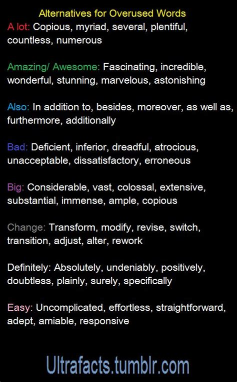 useful synonyms useful synonyms 28 images 25 best ideas about using
