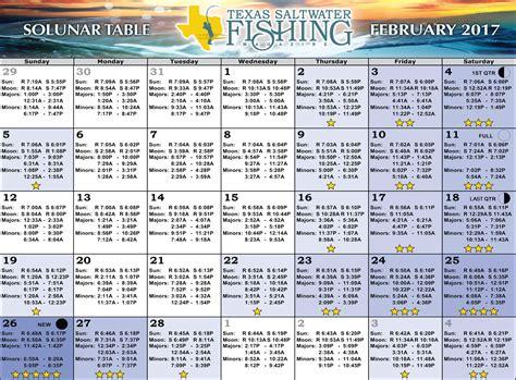 Lunar Fishing Calendar Solunar Tides Qualads