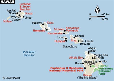 hawaii experiences