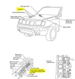 2000 Nissan Frontier Engine Diagram Bayliner 205 Wiring Diagram Wiring Diagram Schematic