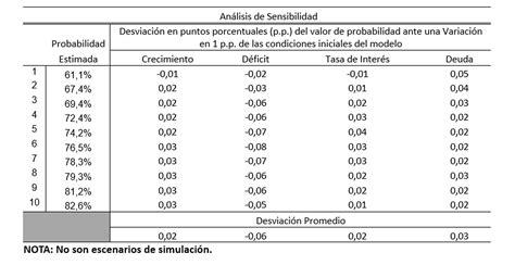 inflacion 2015 costa rica sostenibilidad fiscal en costa rica 1991 2013 una