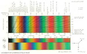 interference colors anisotropic minerals