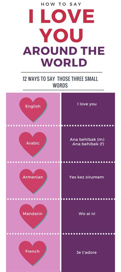 how to a to say i you how to say i you in different languages www pixshark images galleries