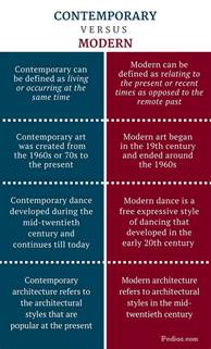 What Is The Difference Between Modern And Contemporary | difference between contemporary and modern definition