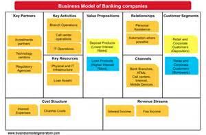 business model bmimatters business model innovation matters