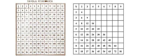 tavola pitagorica cinese scuolacontrocorrente tabelline cinesi