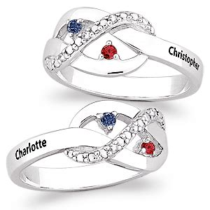 promise rings meaning for