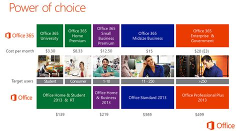 visio 2013 price office 2013 rumors predictions about the price and the
