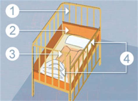 Unsafe Baby Cribs by Dangerous Baby Products To Avoid Consumer Reports