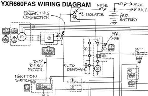 2008 yamaha rhino wiring diagram schematics 2008 car