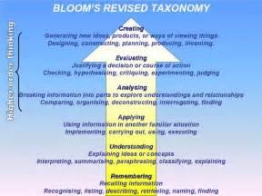 bloom s revised taxonomy gate grade 4