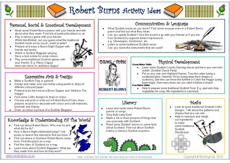 robert burns activity ideas sheet mindingkids